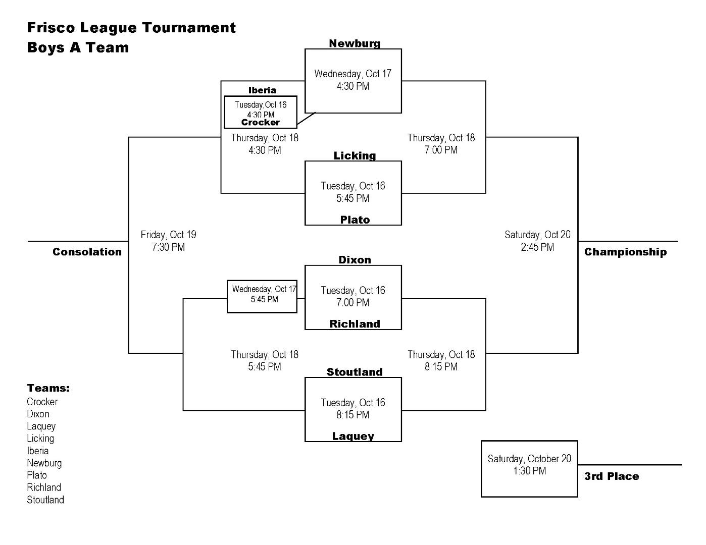 Stoutland Schools - JH BB Tournament Schedules